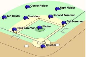第2回授業『野球ポジション別性格分析~性格的最強ベストナインは!?~』